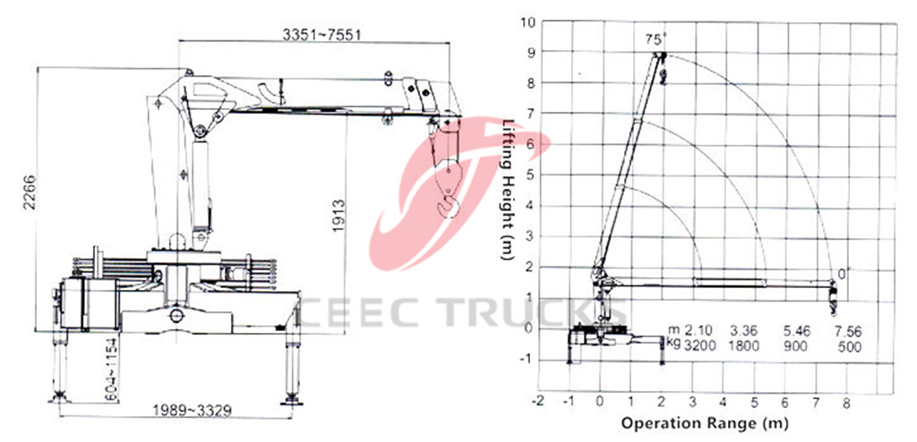 CEEC provide 3.2T boom crane truck CAD drawing