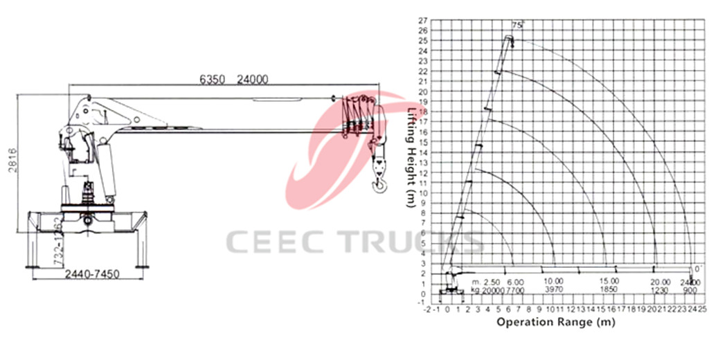 DONGFENG 20 Tons telescopic boom crane CAD drawing